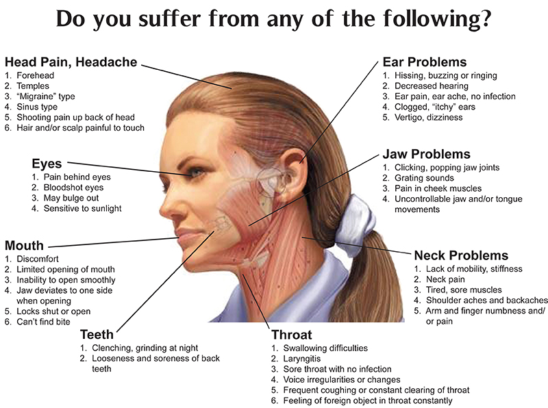 TMJ Treatment Specialists & Clinics Are Nearby. At Koala® Center for Sleep and TMJ Disorders, Our Dedicated Staff and Clinics Provide Treatment for TMJ Disorder